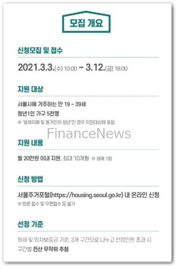 서울시 청년월세지원