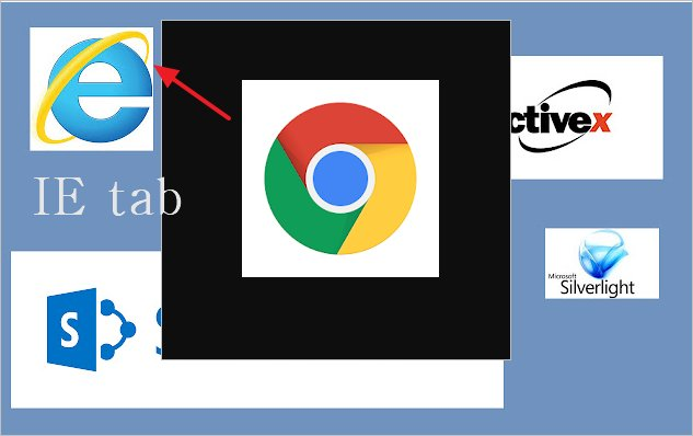 크롬 IE tab 확장프로그램 - 크롬에서 익스플로러11 사용
