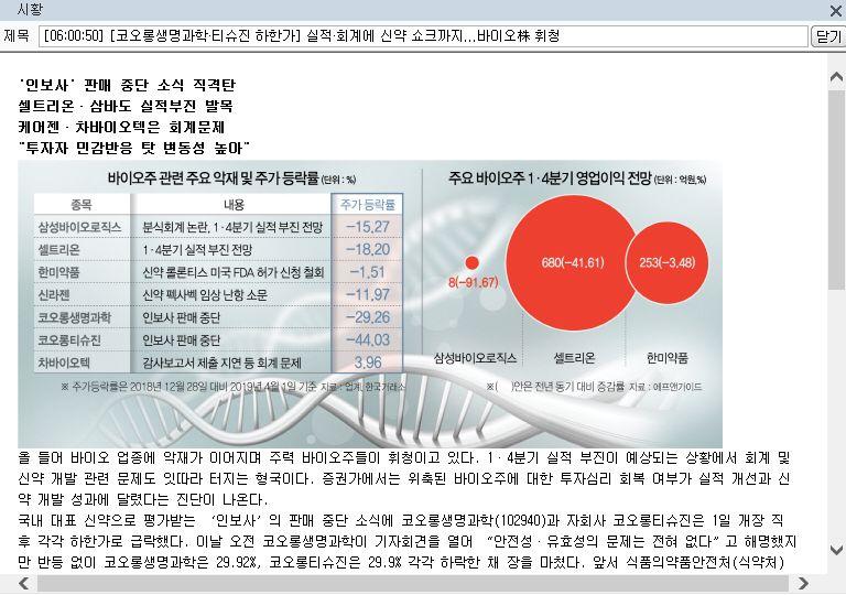 코오롱티슈진 인보사 뉴스기사