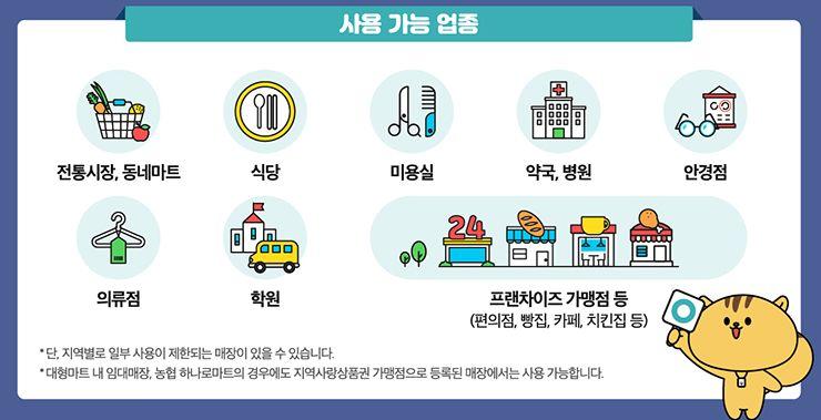 서울시 재난지원금 사용처