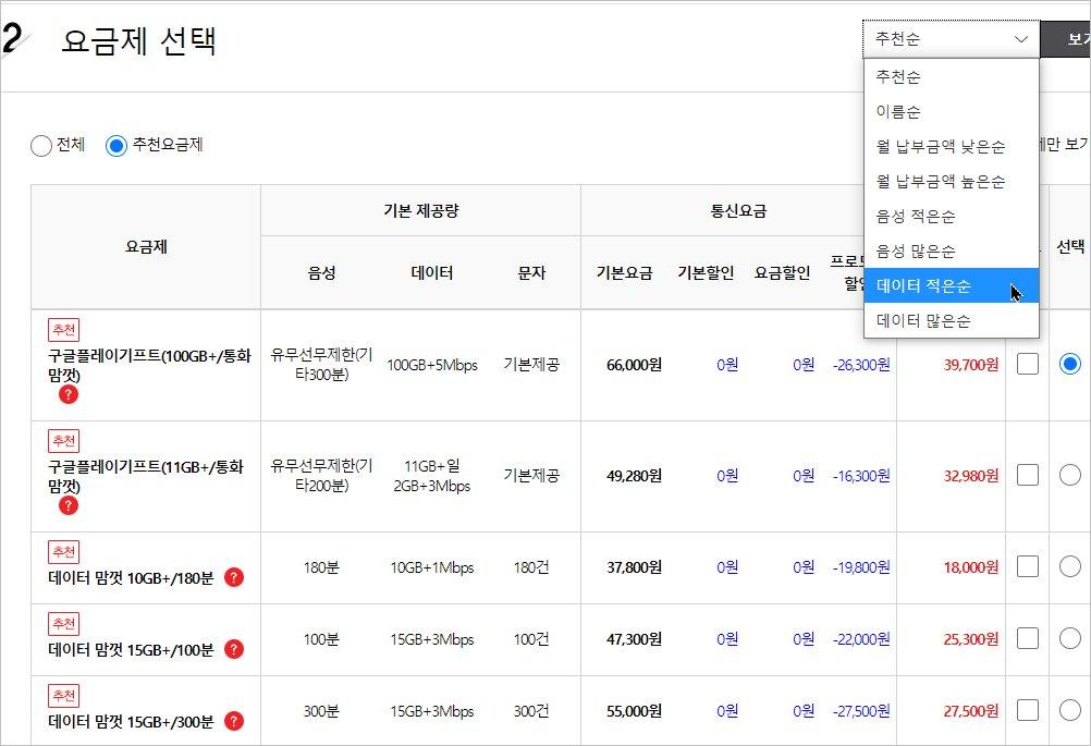 ktm 모바일유심 요금제 추천 편의점 셀프개통 통신비 반값
