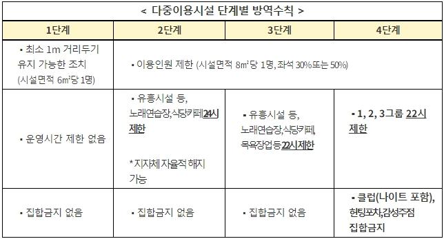 유흥시설영업시간