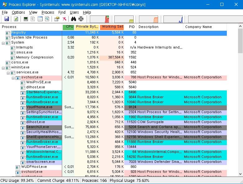 윈도우10 작업관리자 대신 Process Explorer