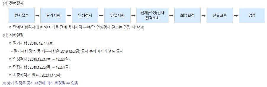 서울교통공사 채용공고