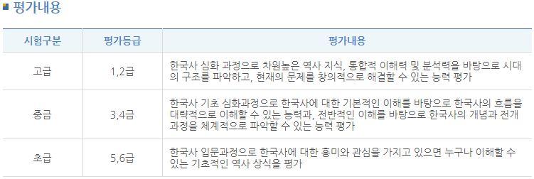 한국사 능력검정시험 기출문제 시험일정
