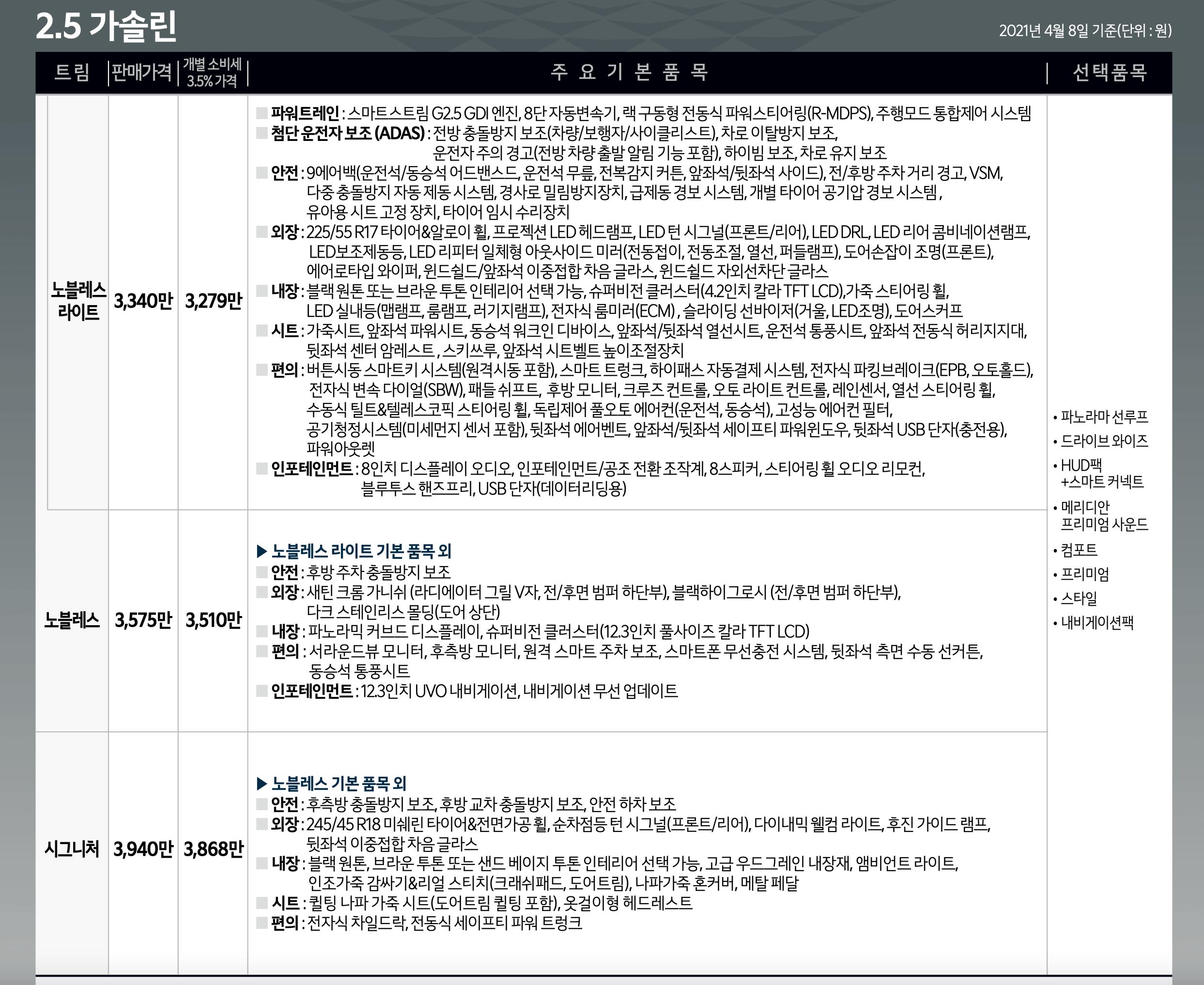 K8-차량가격