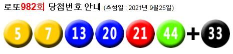 로또982회당첨번호 : 21, 27, 29, 38, 40, 44 + 37