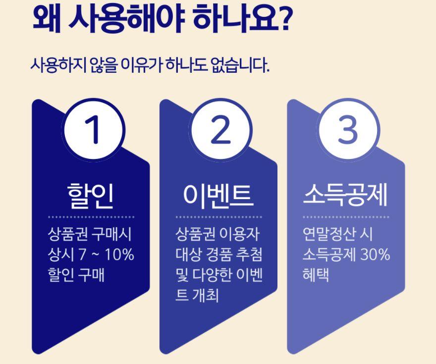 서울사랑상품권 구매