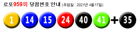 로또959회당첨번호 : 21, 27, 29, 38, 40, 44 + 37