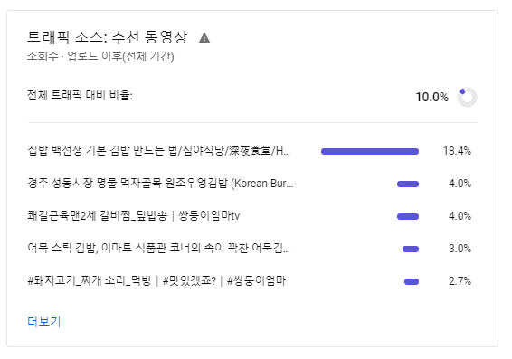 집밥 백선생 김밥 만들기 트래픽 소스중 추천 동영상