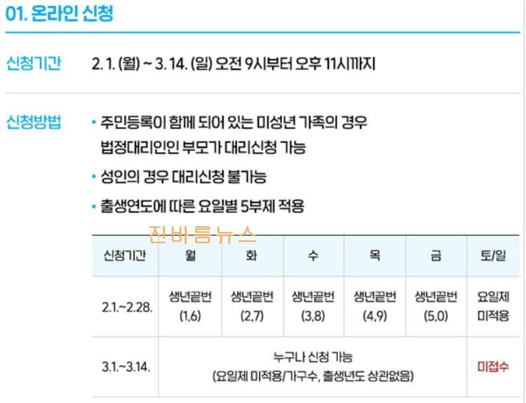 경기도-2차-재난지원금-잔액조회