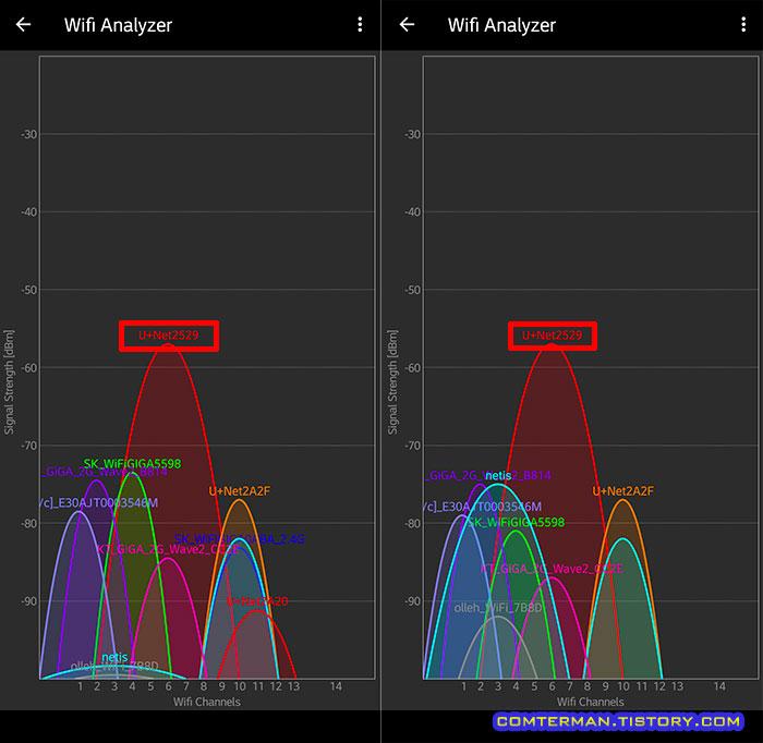 Wifi Analyzer 2.4GHz 채널 검색