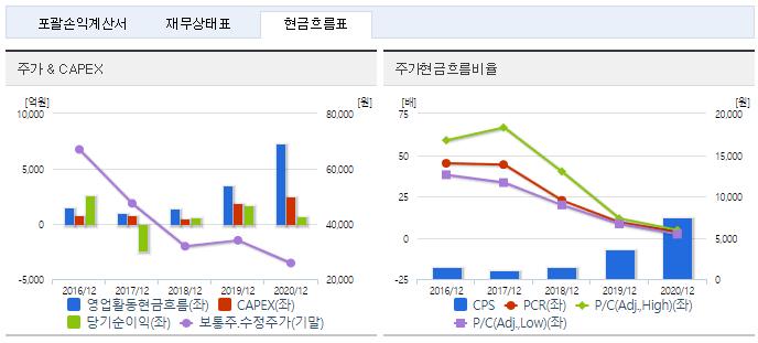한국항공우주 재무정보