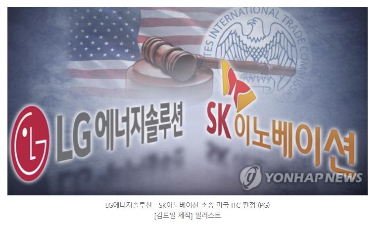 sk이노베이션 특허소송