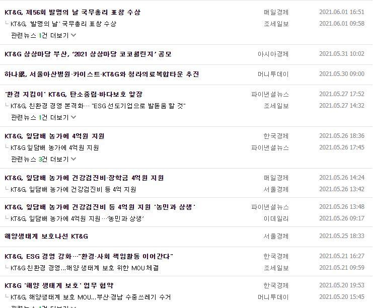 KT&G 뉴스, 공시