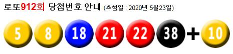 로또912회당첨번호 : 21, 27, 29, 38, 40, 44 + 37