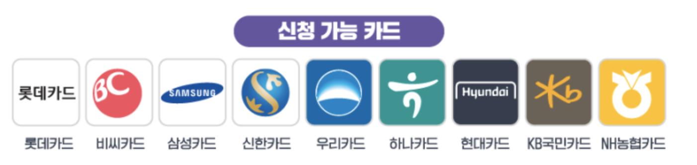 상생소비지원금-지원카드사-목록