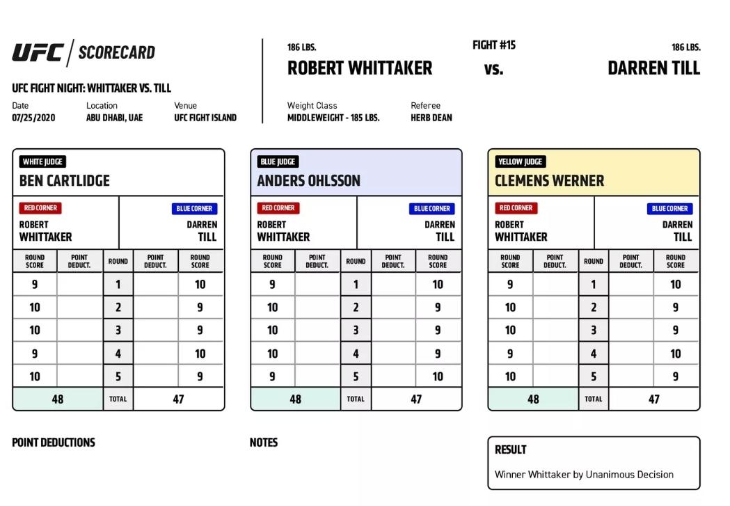 [UFC 트윗 단신]  대런 틸 : 로버트 휘태커의 오블릭킥에 내 무릎이 작살났다.  로버트 휘태커 : 이스라엘 아데산야 - 파울로 코스타의 백업을 준비한다.