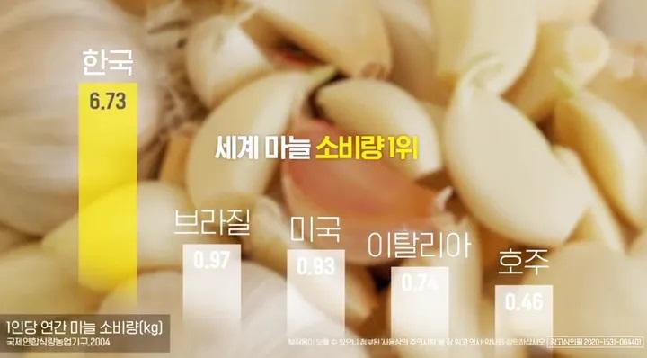 마늘의 깜짝 놀랄만한 효용들