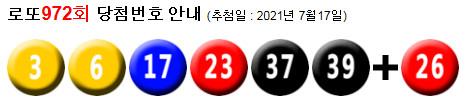 로또972회당첨번호 : 21, 27, 29, 38, 40, 44 + 37