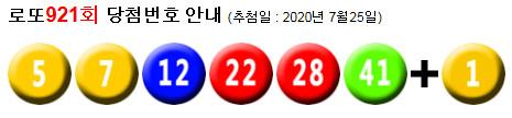 로또921회당첨번호 : 21, 27, 29, 38, 40, 44 + 37