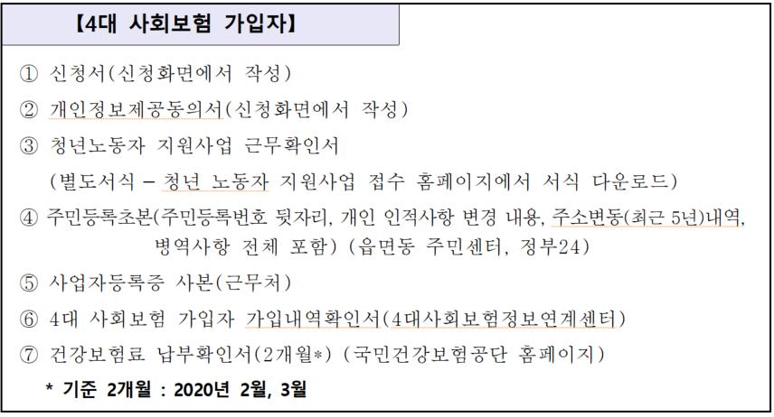 경기도 청년복지포인트 제출서류