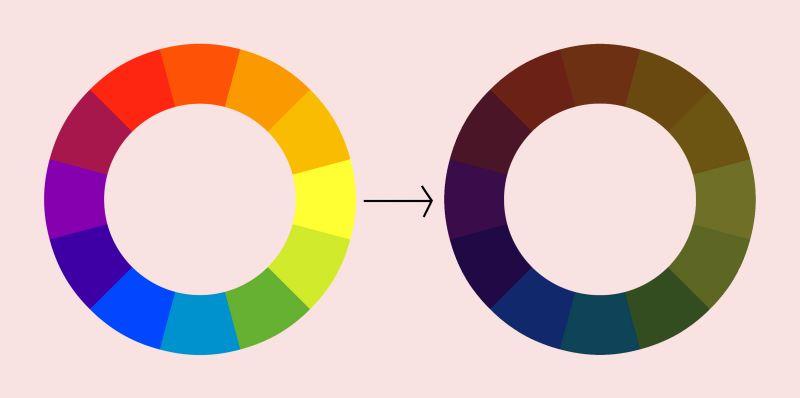 색상표에 진한 그레이색을 섞어 딥톤을 설명하는 그림