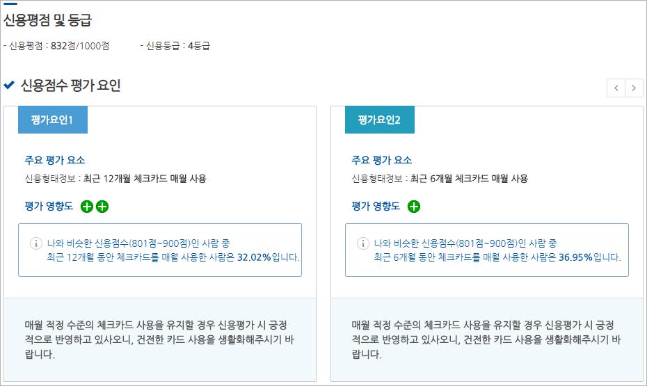 나이스지키미 신용조회 페이지에서 확인한 신용평점 및 등급