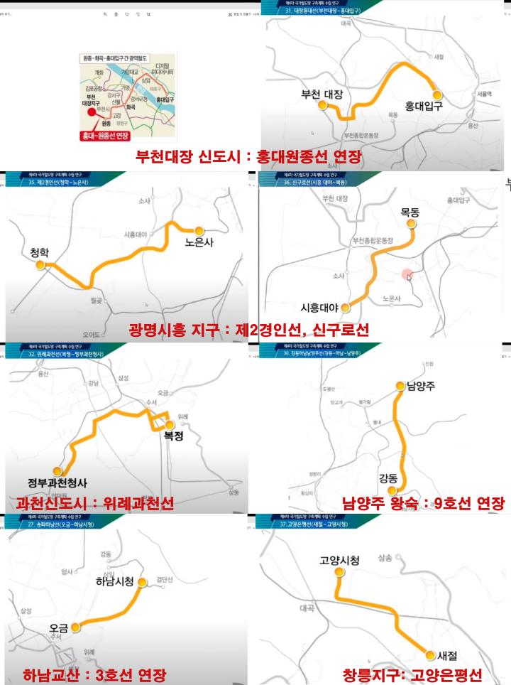 3기-신도시-4차-국가철도망-구축계획