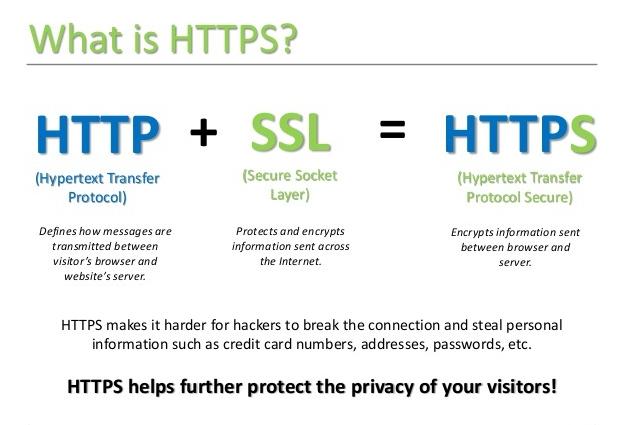 네트워크 - HTTP/HTTPS 차이점, HTTPS란?