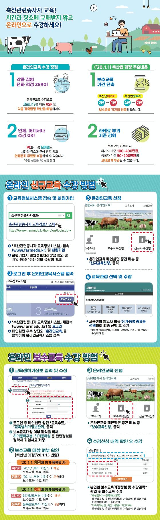 > 온라인-수강-안내-시각자료