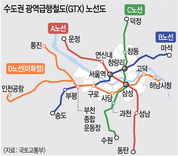 경기도-제안-GTX-D노선