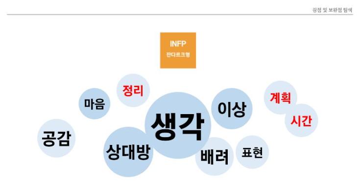 INFP 유형 특징 연애궁합 총정리(+장점 단점 직업 추천 궁합 팩폭 매력 MBTI유형)