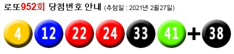 로또952회당첨번호 : 21, 27, 29, 38, 40, 44 + 37