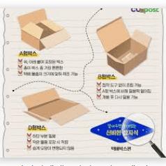 cu편의점택배-배송시간