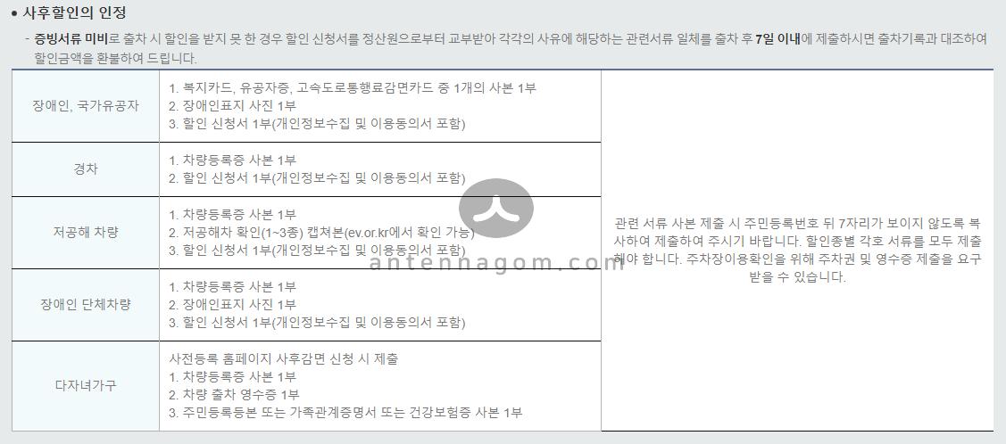 김포공항 주차요금 차후 할인