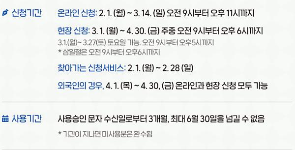 경기도 2차 재난지원금 신청 홈페이지 관련 이미지십팔