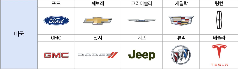 미국 자동차 로고 모음