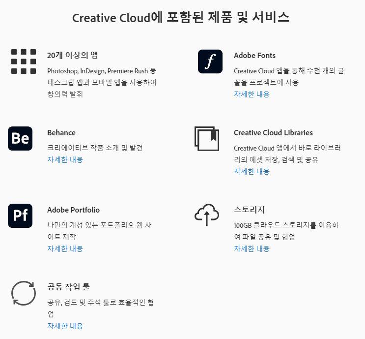 creative cloud 포함 사항
