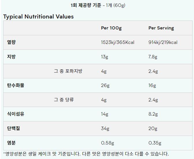 마이프로틴 6 레이어 프로틴바 육겹바 생일케이크맛 영양성분표