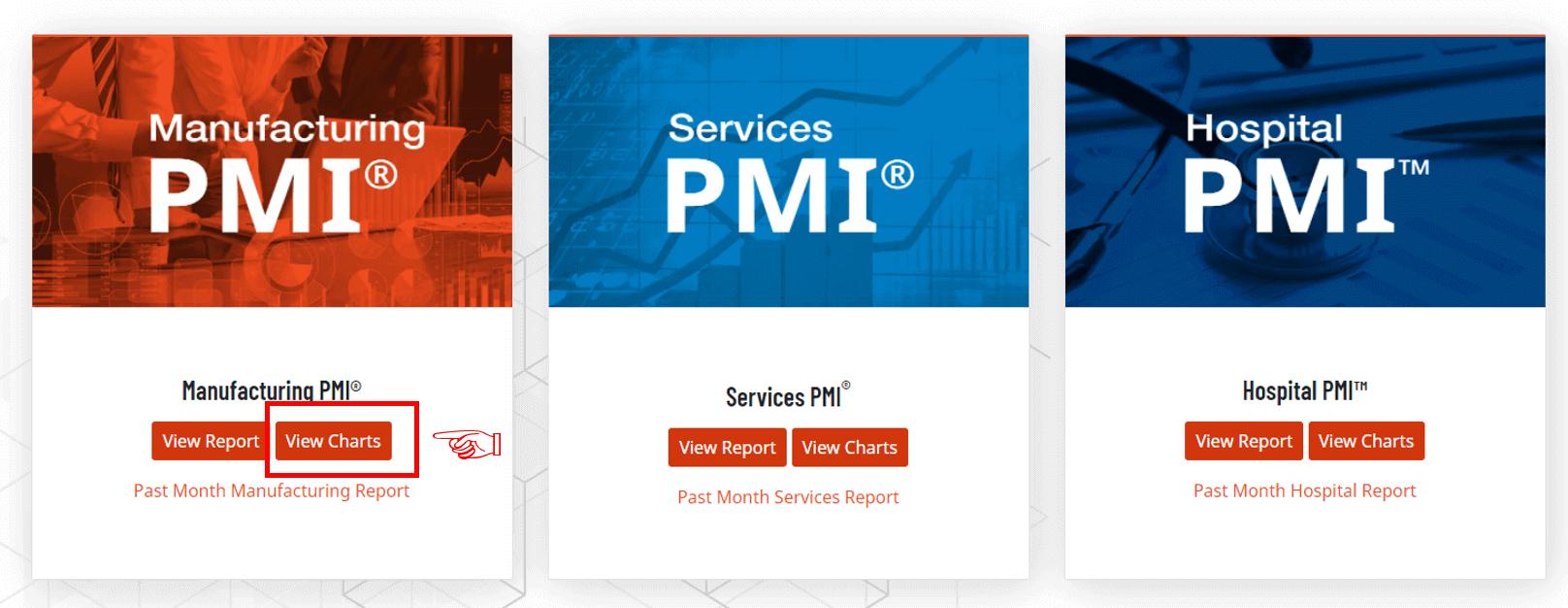 3가지 pmi를 볼 수 있는 화면에서 제조업 pmi를 보려면 어디를 클릭해야하는지 표시한 화면