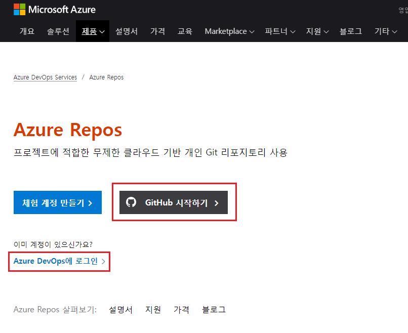 Sourcetree Azure Devops