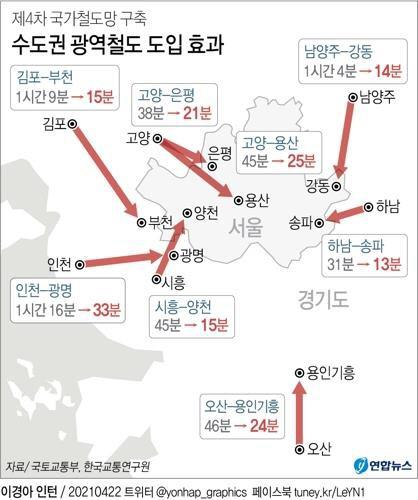 4차-국가철도망-구축-도입효과