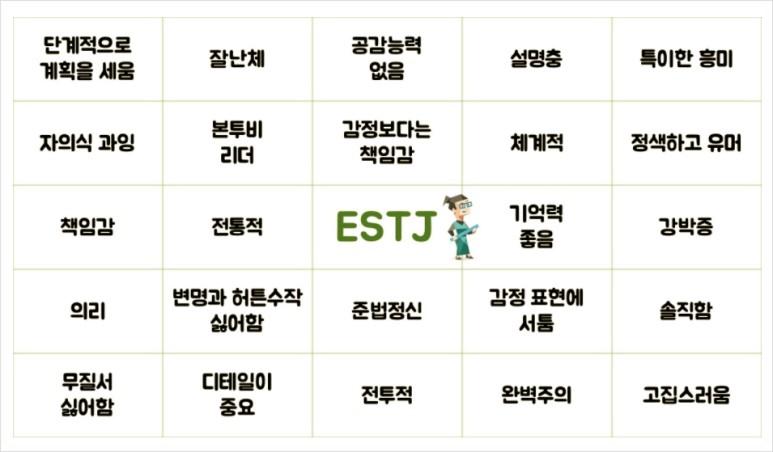 ESTJ 유형 특징 연애궁합 총정리(+장점 단점 직업 추천 궁합 팩폭 매력 MBTI유형)