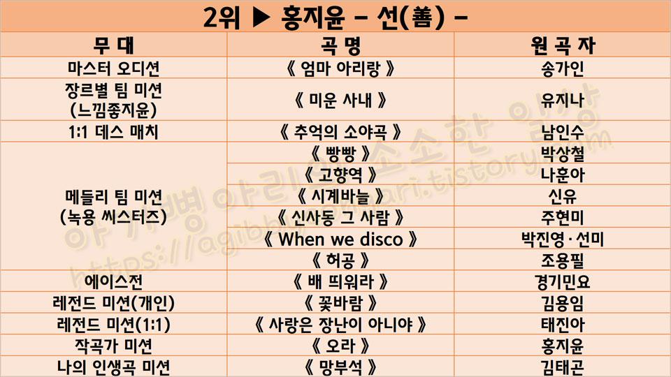 홍지윤노래목록