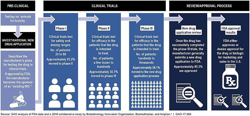 SK바이오팜 상장과 신약개발업체의 3가지 독점권