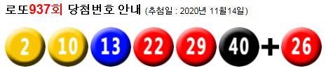 로또937회당첨번호 : 21, 27, 29, 38, 40, 44 + 37