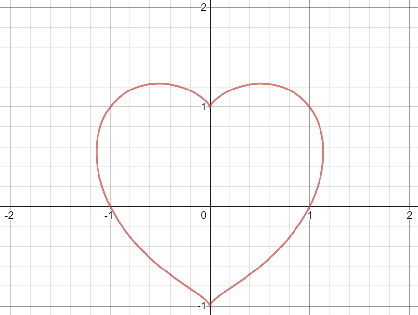 그래프그리는사이트_1
