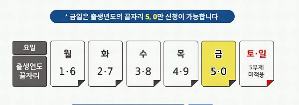 경기도 2차 재난지원금 신청 홈페이지 관련 이미지일