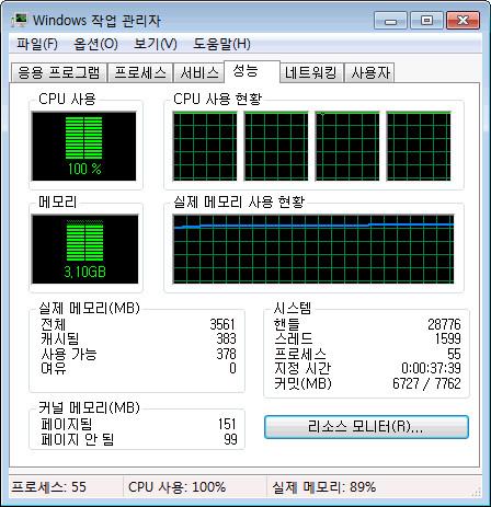 Windows 작업 관리자 성능 탭의 CPU와 메모리 사용 현황